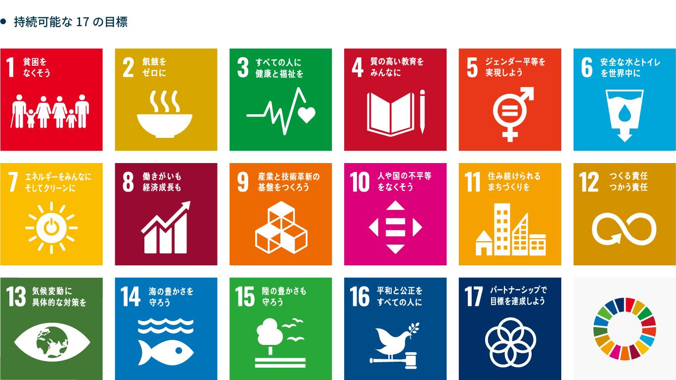 SDGs17個の開発目標