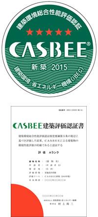 CASBEE認証制度の章表